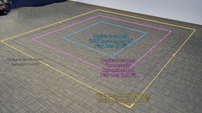 VRヘッドマウントディスプレイルームスケール