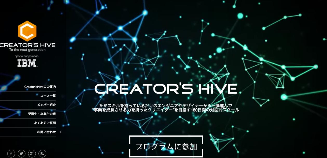 creators-hive