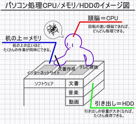computer_compear_desk
